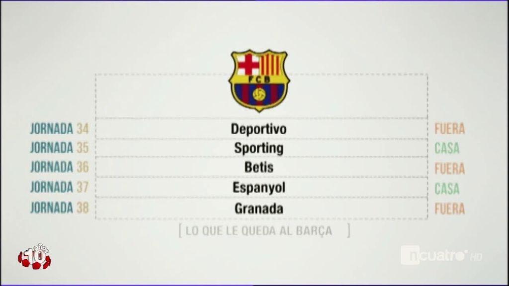 Calendario Del Barca.En El Barca Siguen Creyendo En La Liga Y El Calendario Les Da La Razon