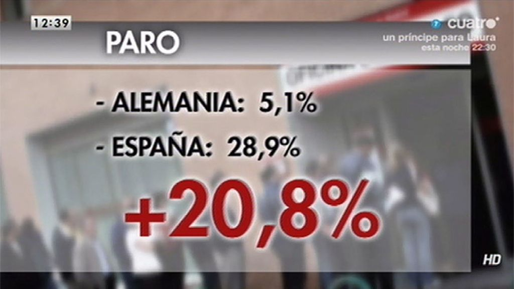 Las diferencias entre España y Alemania