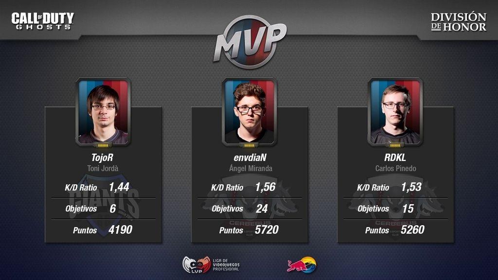 Candidatos a MVP en la División de Honor de Call of Duty (Jornada 9)