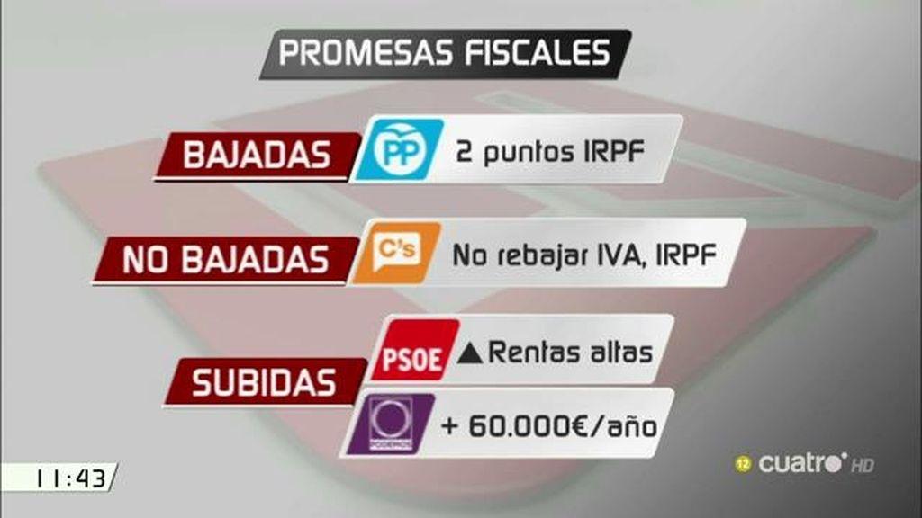 Las promesas fiscales de los partidos