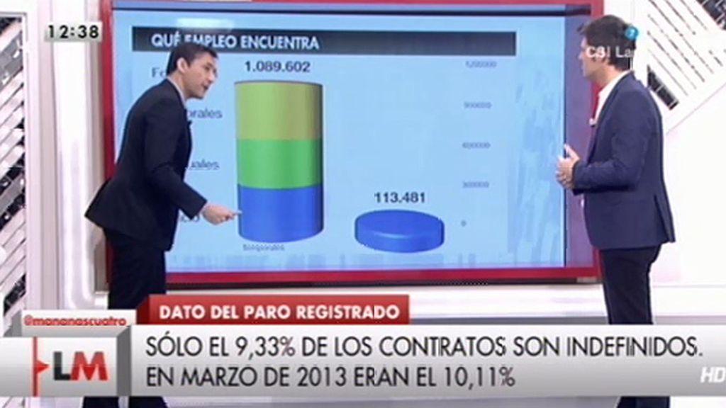 """Javier Ruiz: """"Es un marzo normal, el mejor marzo desde el año 2006"""""""