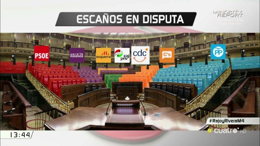 La disputa entre partidos por la disposición de los asientos en el Congreso