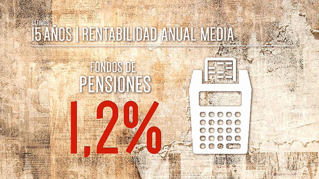 Entre 2008 y 2015, el patrimonio de los planes de pensiones se duplicó, según INVERCO