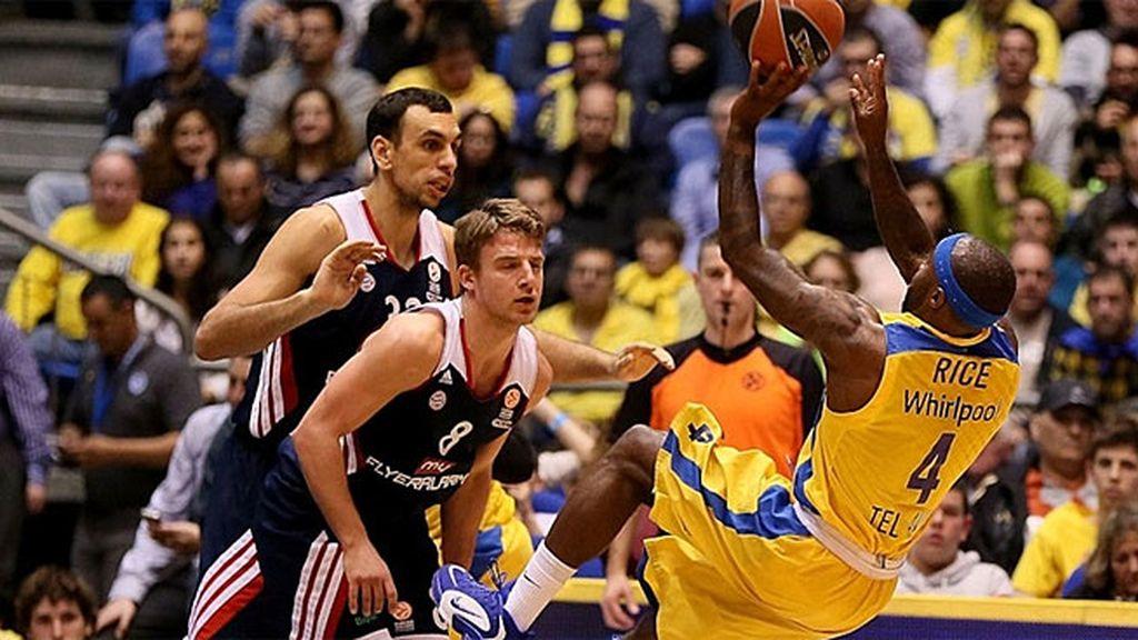 El Maccabi aguanta el ritmo y consigue una victoria de infarto ante el Bayern (66-64)
