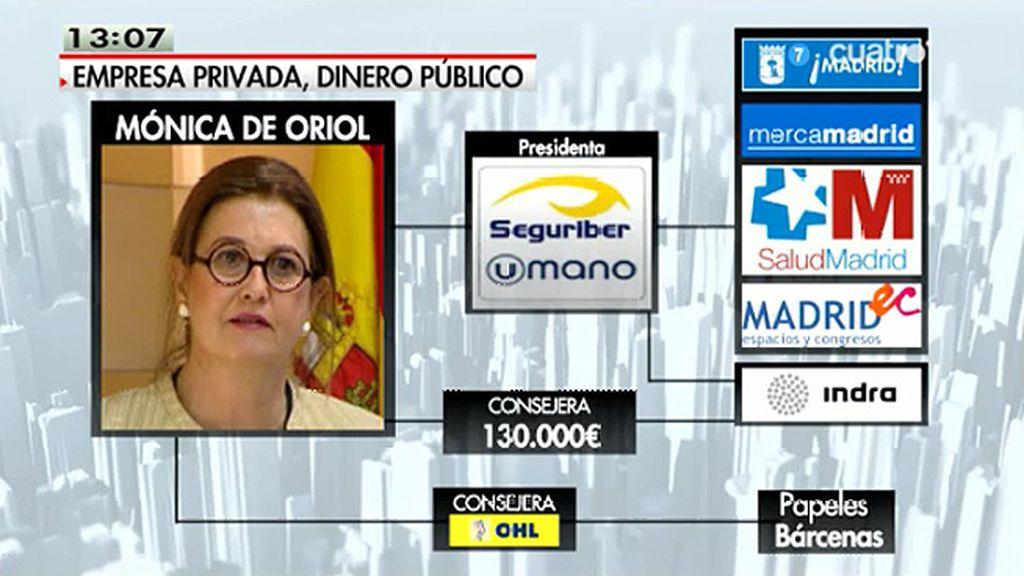 Mónica de Oriol, del Círculo de Empresarios, también es consejera de OHL o Indra