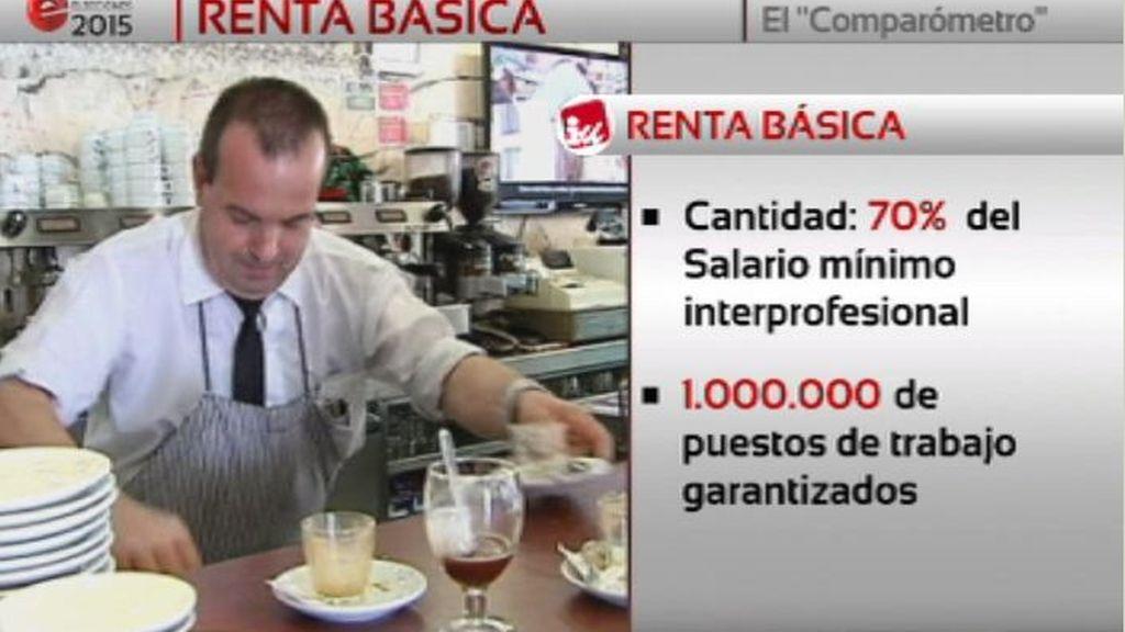 Comparómetro electoral: Renta básica