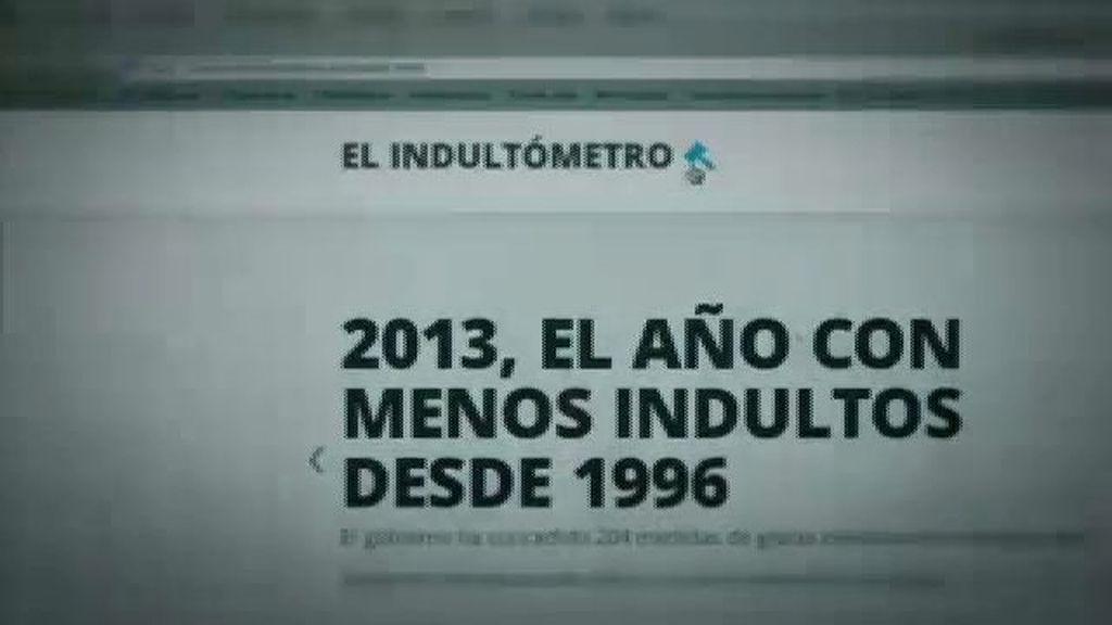 Indultómetro, la clasificación más polémica de los indultos en España