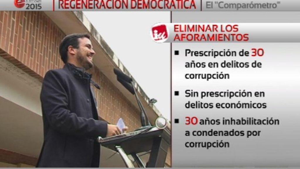 Comparómetro electoral: Regeneración democrática