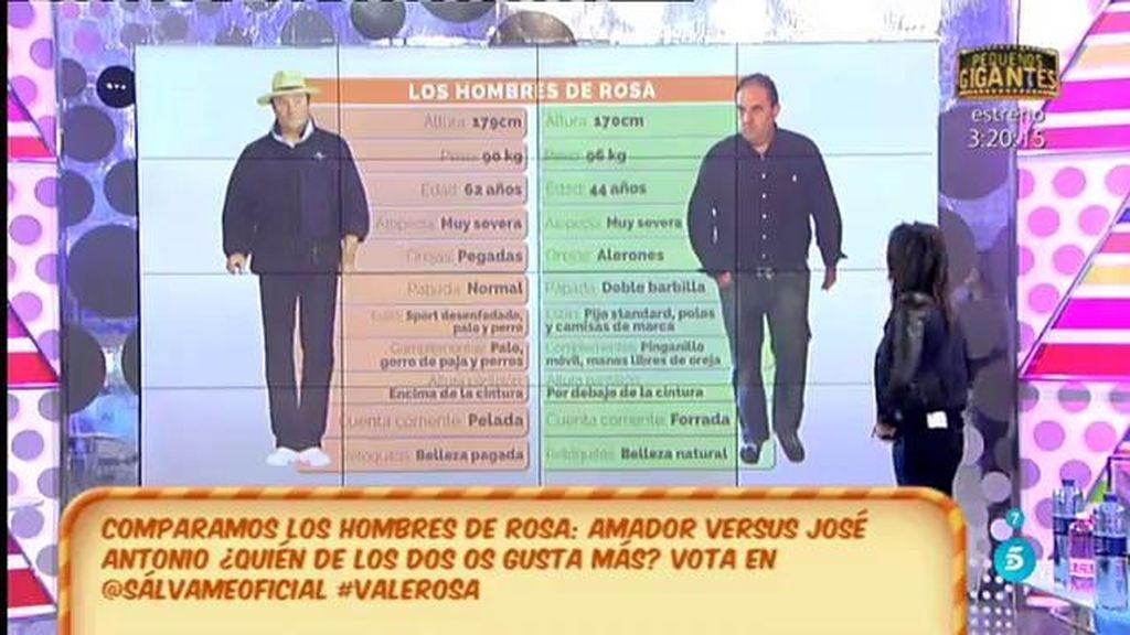 ¡Comparamos los hombres de Rosa Benito!