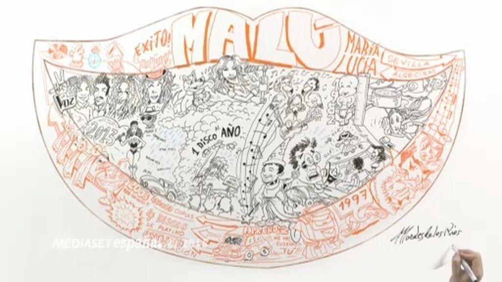 La biografía animada de Malú: la voz indiscutible del pop español