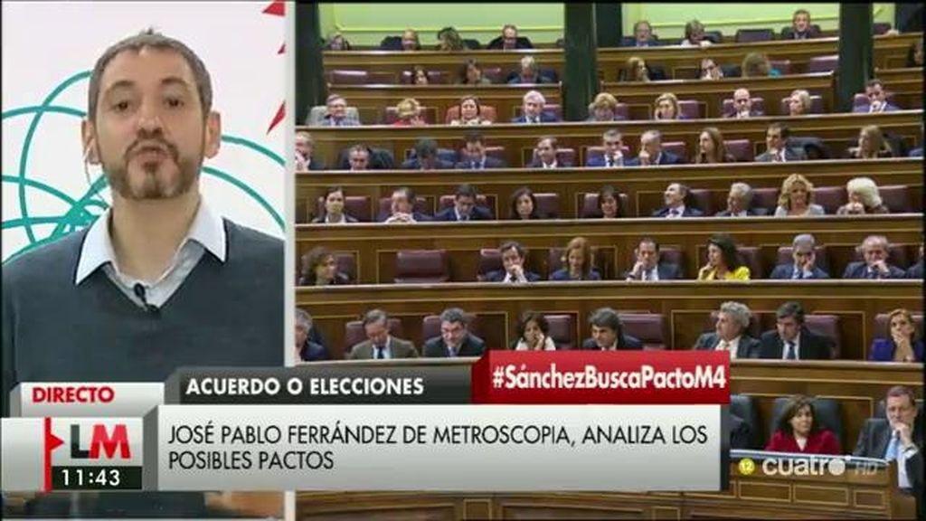 """J. P. Ferrándiz, Metroscopia: """"Los únicos que quieren un pacto PSOE-Podemos son los votantes de Podemos"""""""