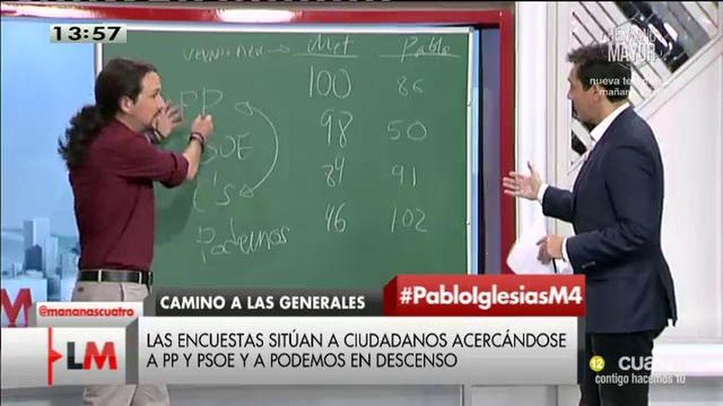 Pablo Iglesias hace una porra electoral con el resultado de los escaños del 20D