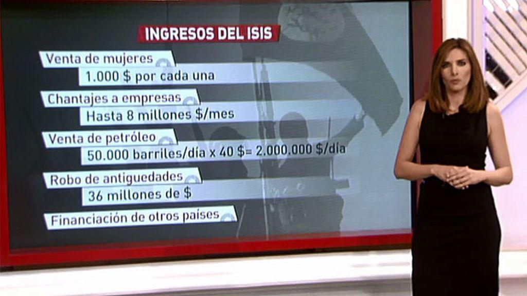 Los ingresos del ISIS