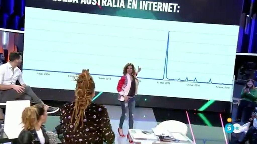 Australia se convierte en lo más buscado en Internet tras el fallo de Fran Nicolás