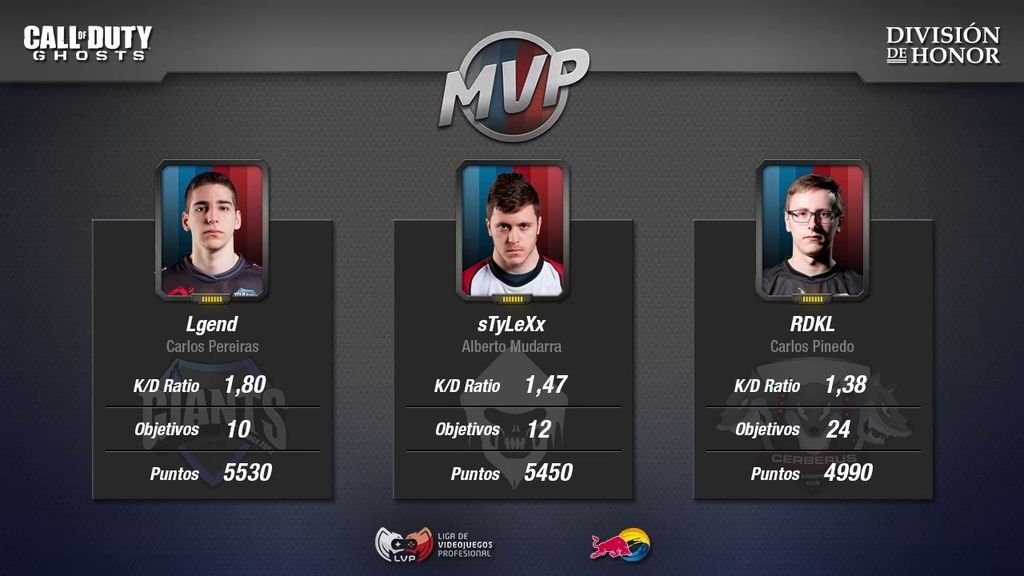 Candidatos a MVP en la División de Honor de Call of Duty (Jornada 11)