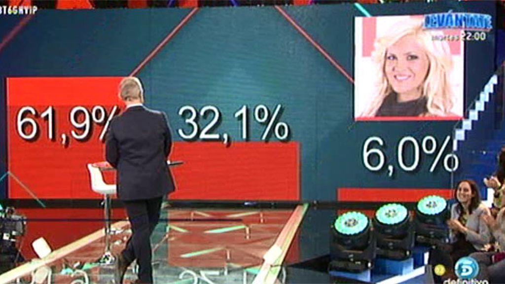 Ylenia, la menos votada para la próxima expulsión de 'GH VIP'