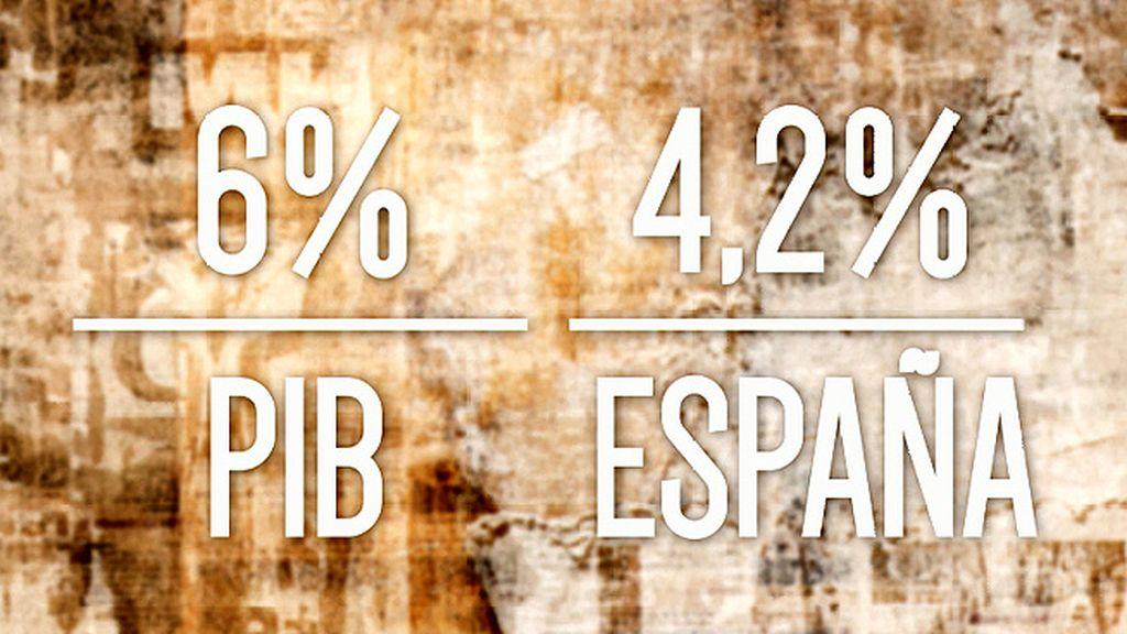 Los datos de la educación en España