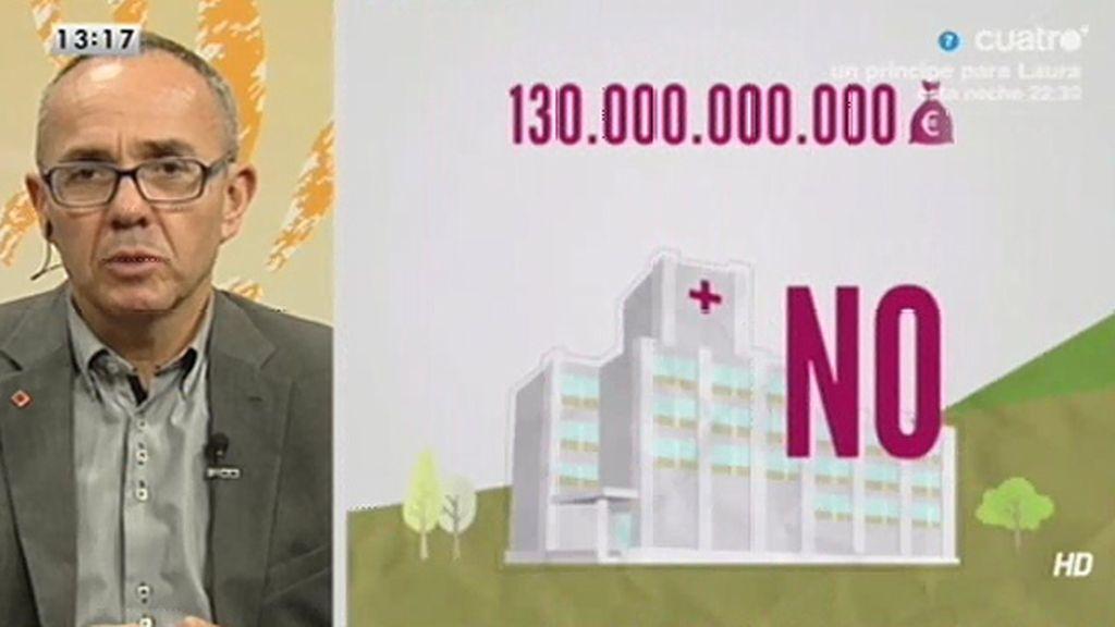 ¿Cuánto ha podido costar el rescate a la banca? Según ICV 3.000€ a cada ciudadano