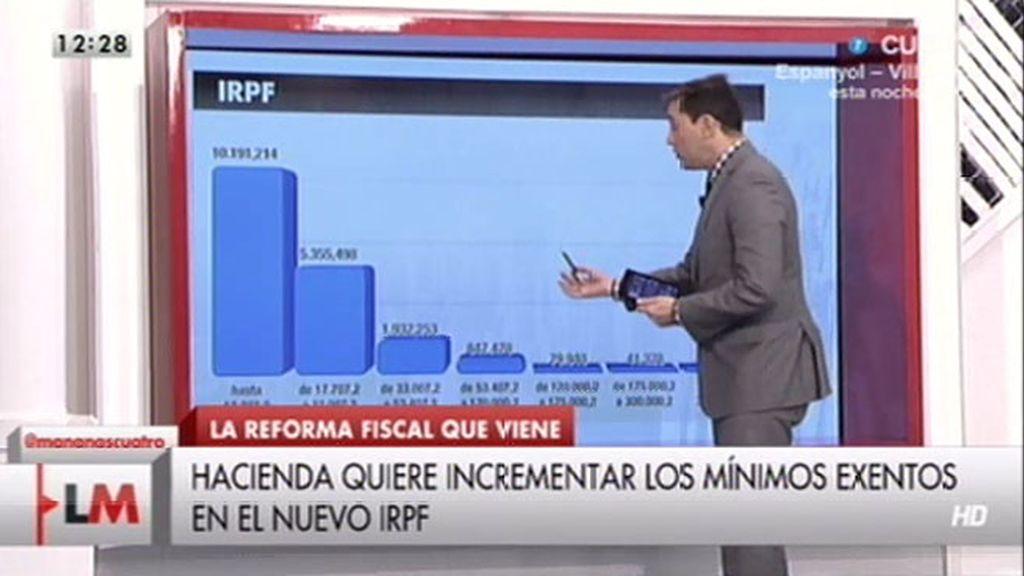 """Javier Ruiz: """"El Presidente tiene previsto anunciar una rebaja del IRPF"""""""