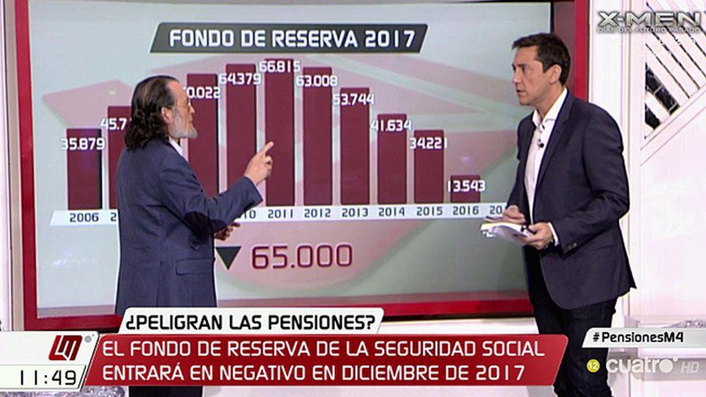 """Santiago Niño, economista: """"Los pensionistas no cobrarán la extra de navidad en 2017"""""""