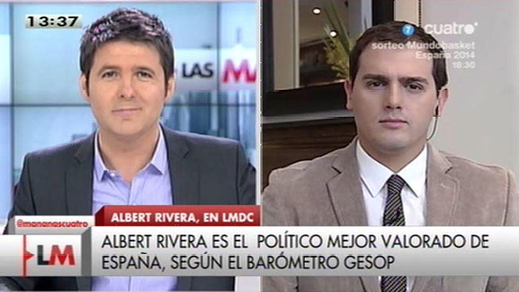 Albert Rivera, el político mejor valorado