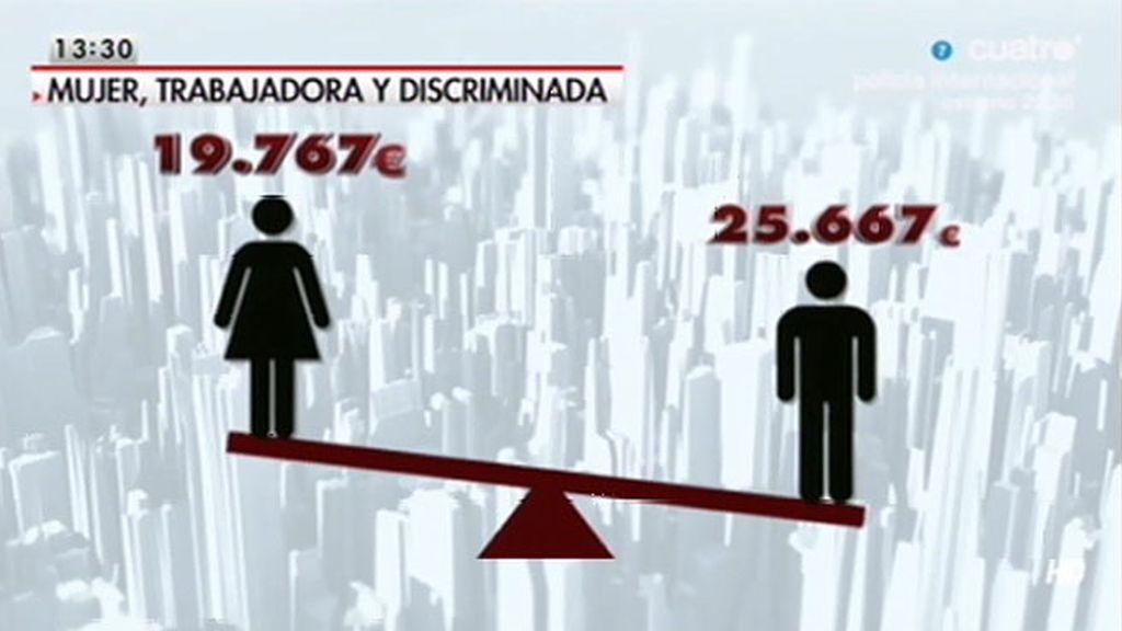 Las mujeres por el mismo trabajo pueden cobrar hasta el 25% menos