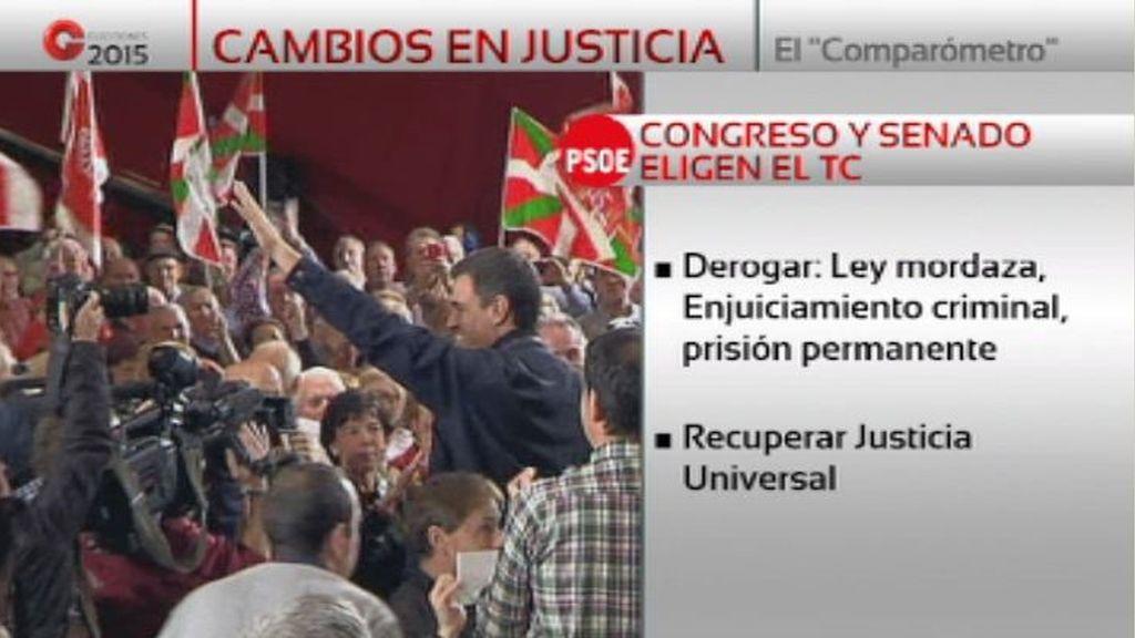 Comparómetro electoral: Justicia