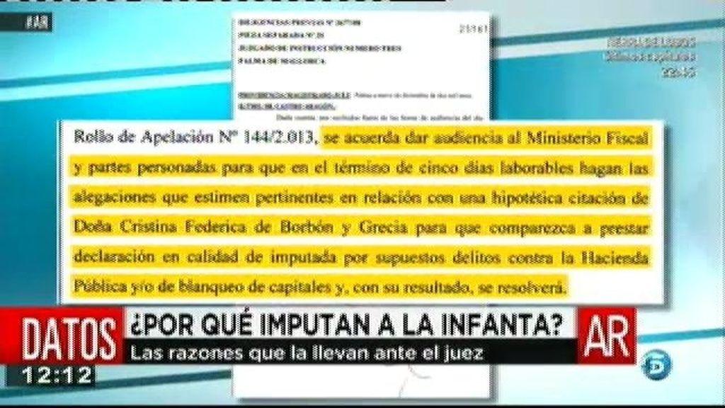 ¿Por qué ha imputado el juez Castro a la Infanta?