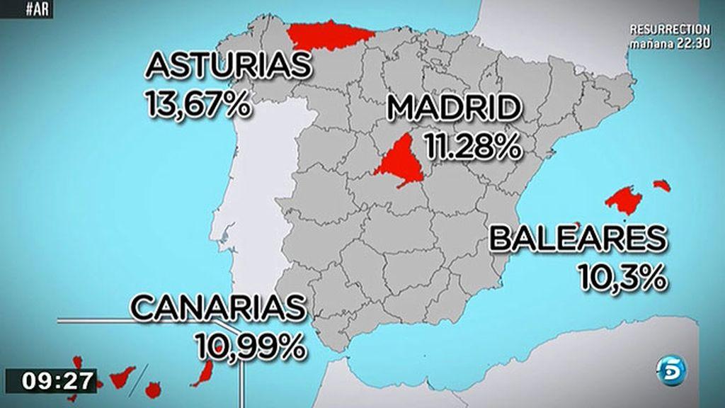 ¿Quiénes son los votantes de 'Podemos'?