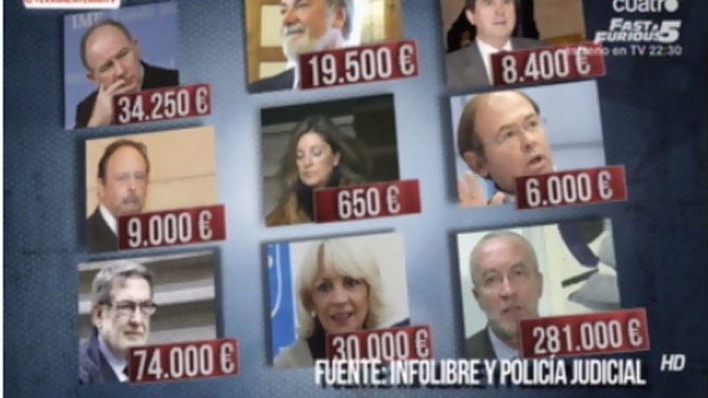 La policía judicial analiza los pagos que aparecen en los papeles de Bárcenas