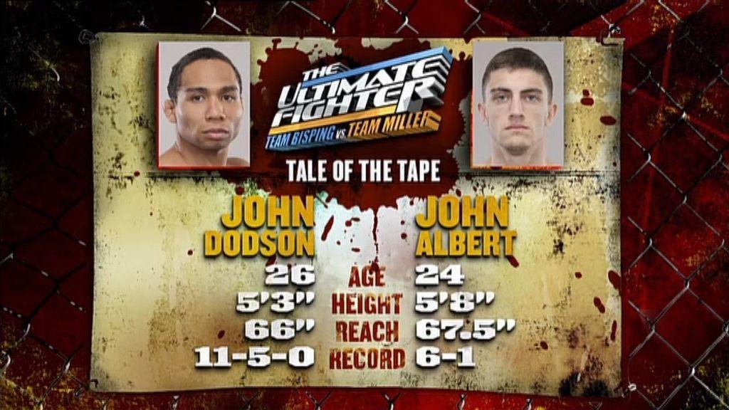 John Dodson vs. John Albert