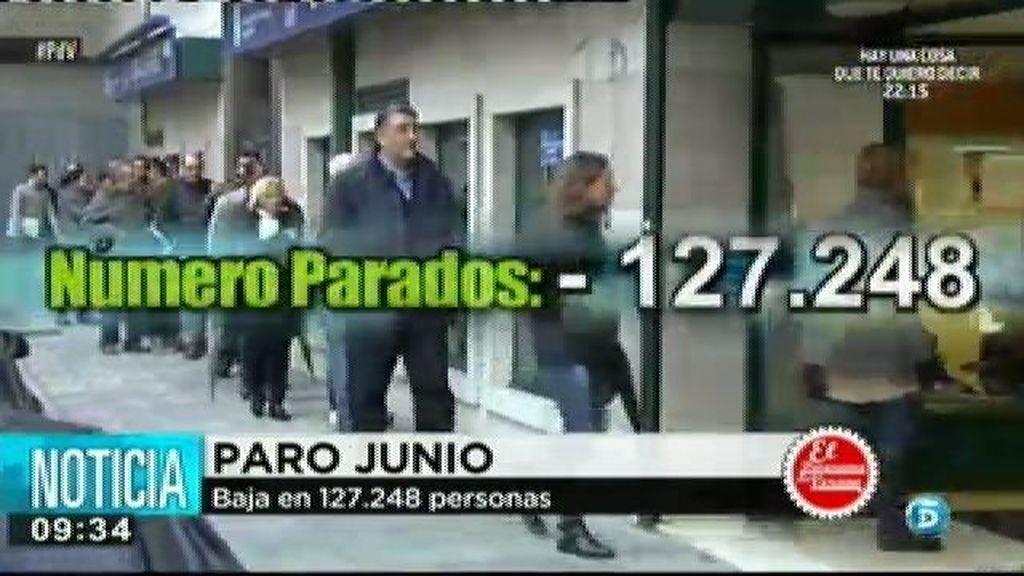 El paro baja en junio en 127.000 personas