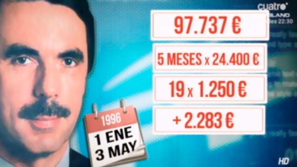 Aznar habría recibido del PP 100.000€ en los meses previos a convertirse en presidente