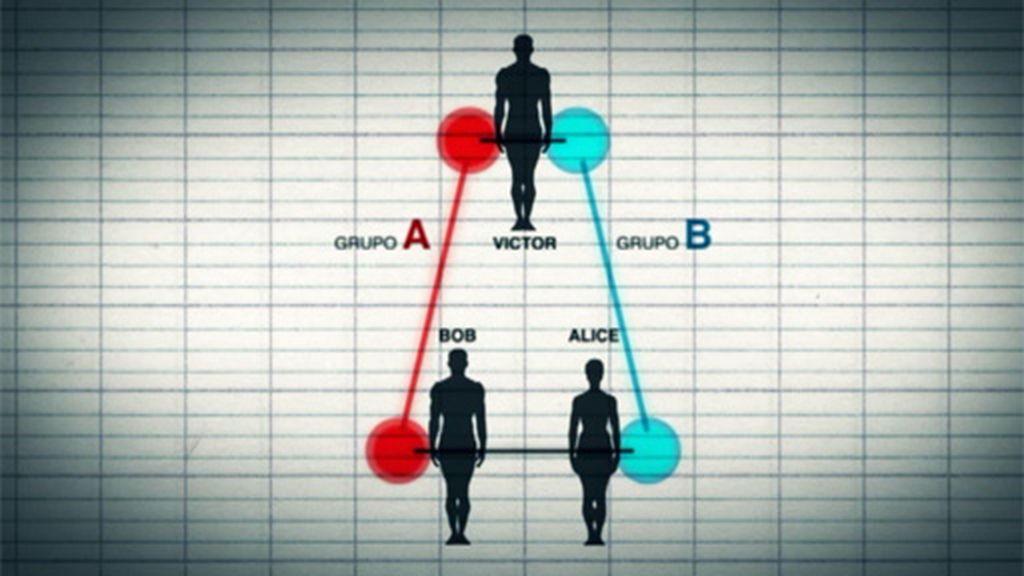 Ley de entrelazado cuántico