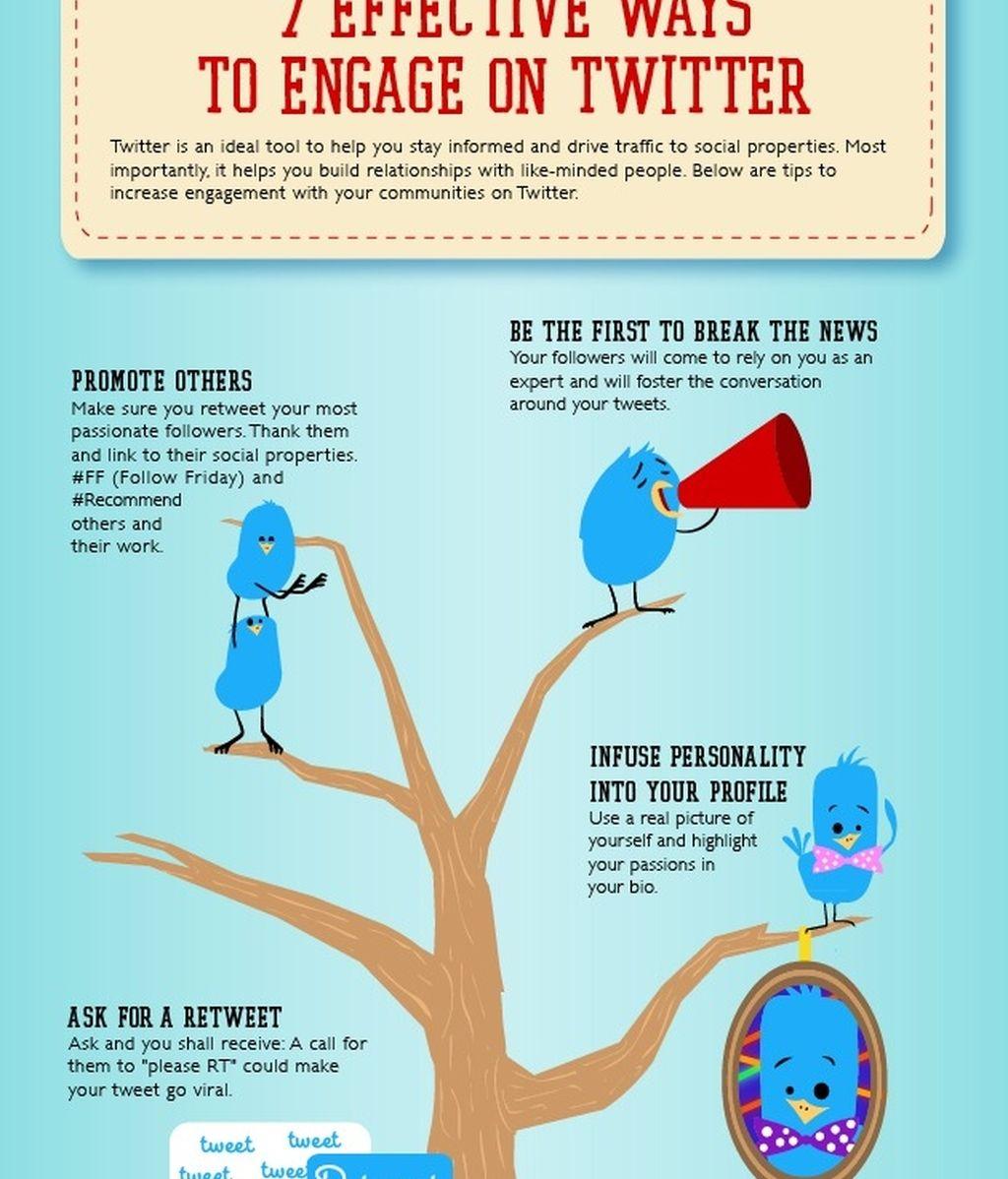 Siete consejos para un uso correcto de Twitter