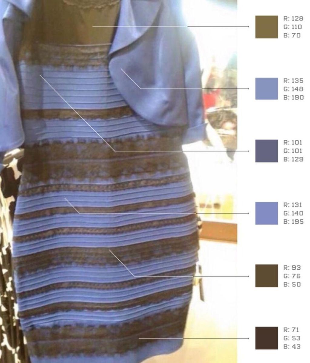 Vestido azul negro polemica