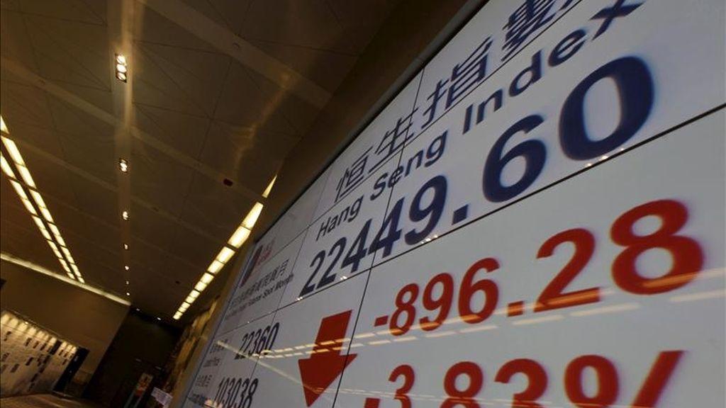 Una pantalla con los resultados de la Bolsa de Hong Kong, en China. EFE/Archivo