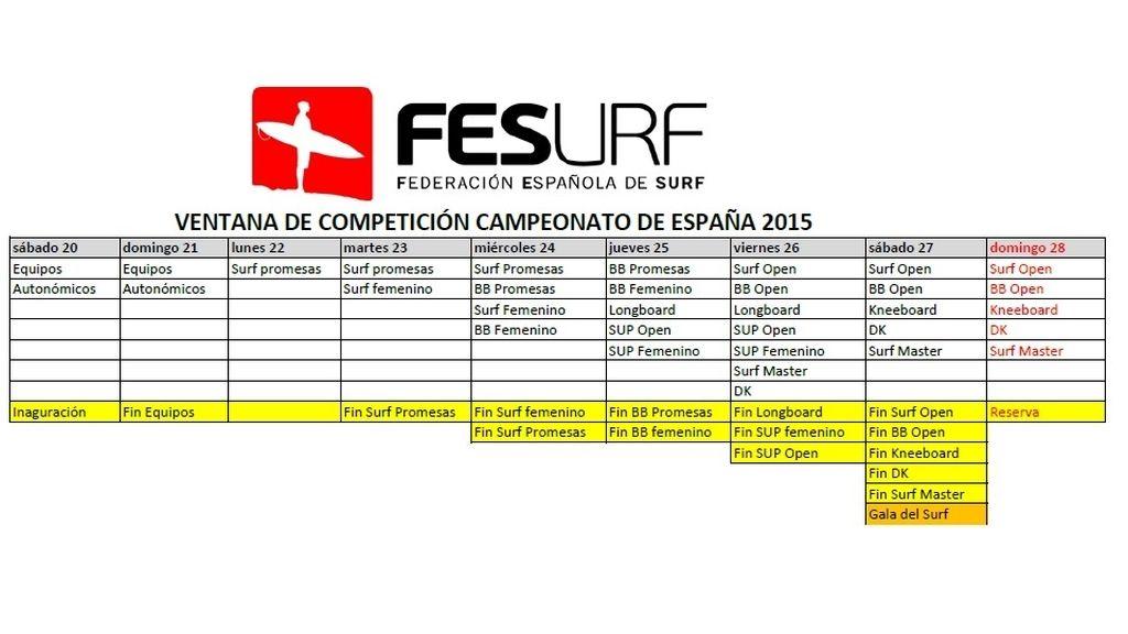 Calendario del Campeonato de España de Surf