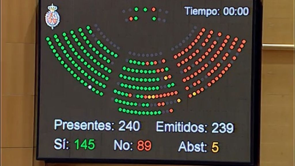 El Senado aprueba la reforma de la ley del aborto