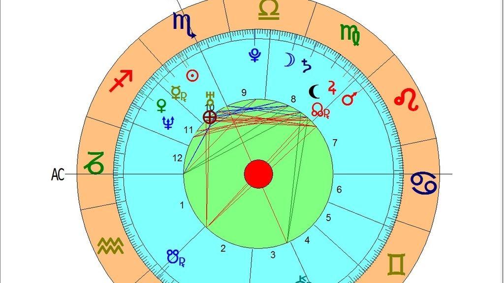 zodiaco_041115
