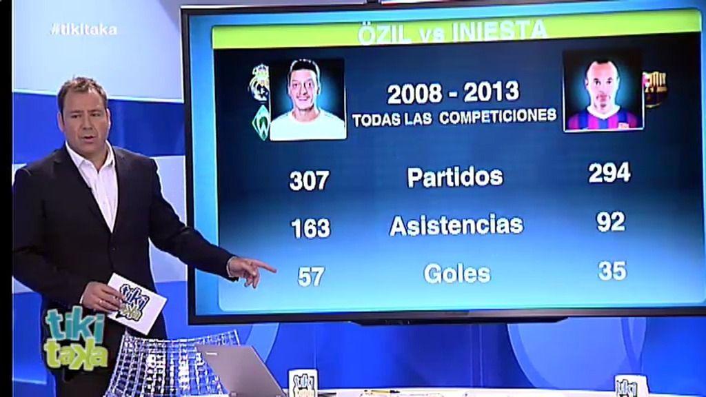 Comparativa Ozil e Iniesta, en Tiki Taka