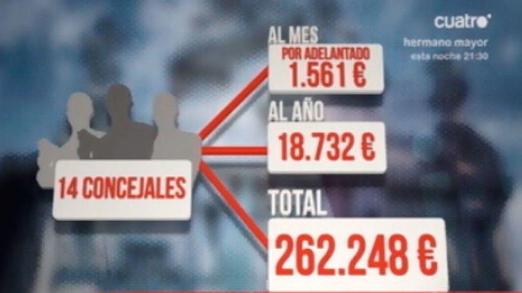 El Ayuntamiento de Pamplona paga las dietas a sus ediles por adelantado