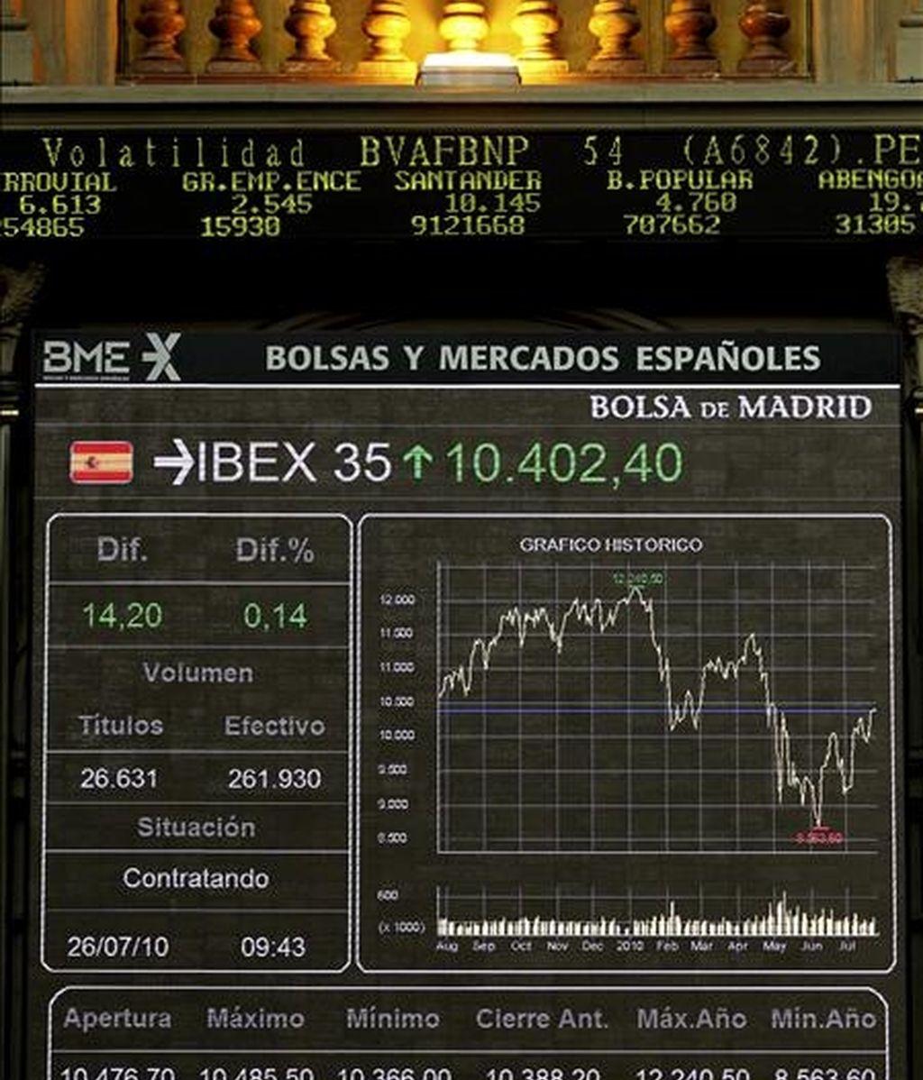 Panel que refleja la cotización del índice Ibex 35 en la Bolsa de Madrid. EFE/Archivo