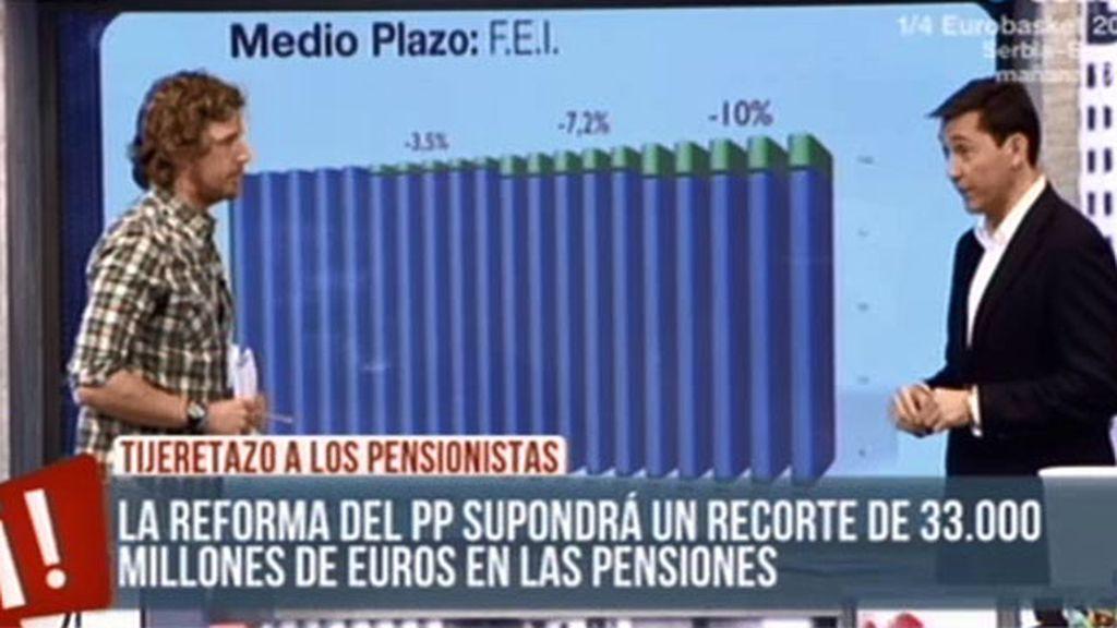 Recorte en las pensiones: 33.000 millones de ahorro