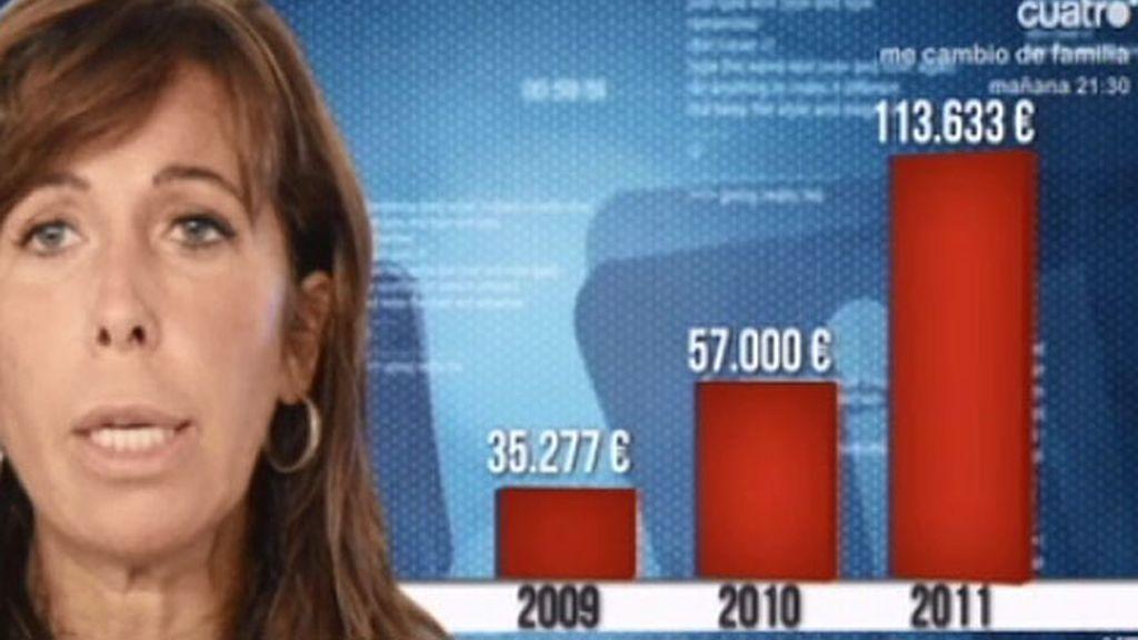 Alicia Sánchez Camacho ha triplicado su sueldo en plena crisis