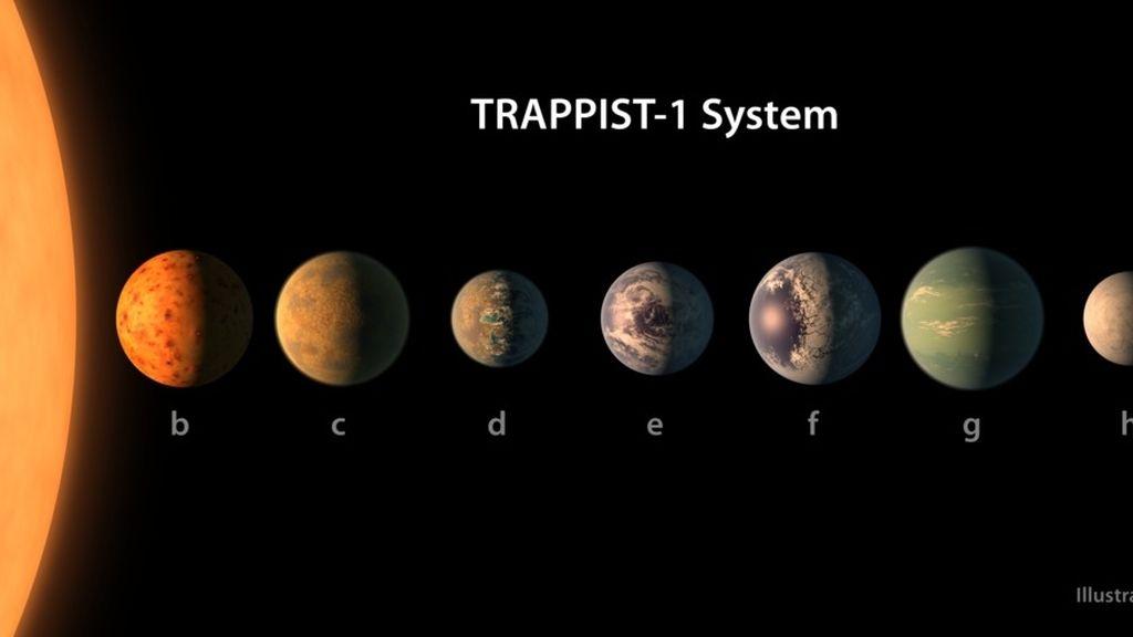 La NASA anuncia un nuevo descubrimiento que puede cambiar nuestro futuro