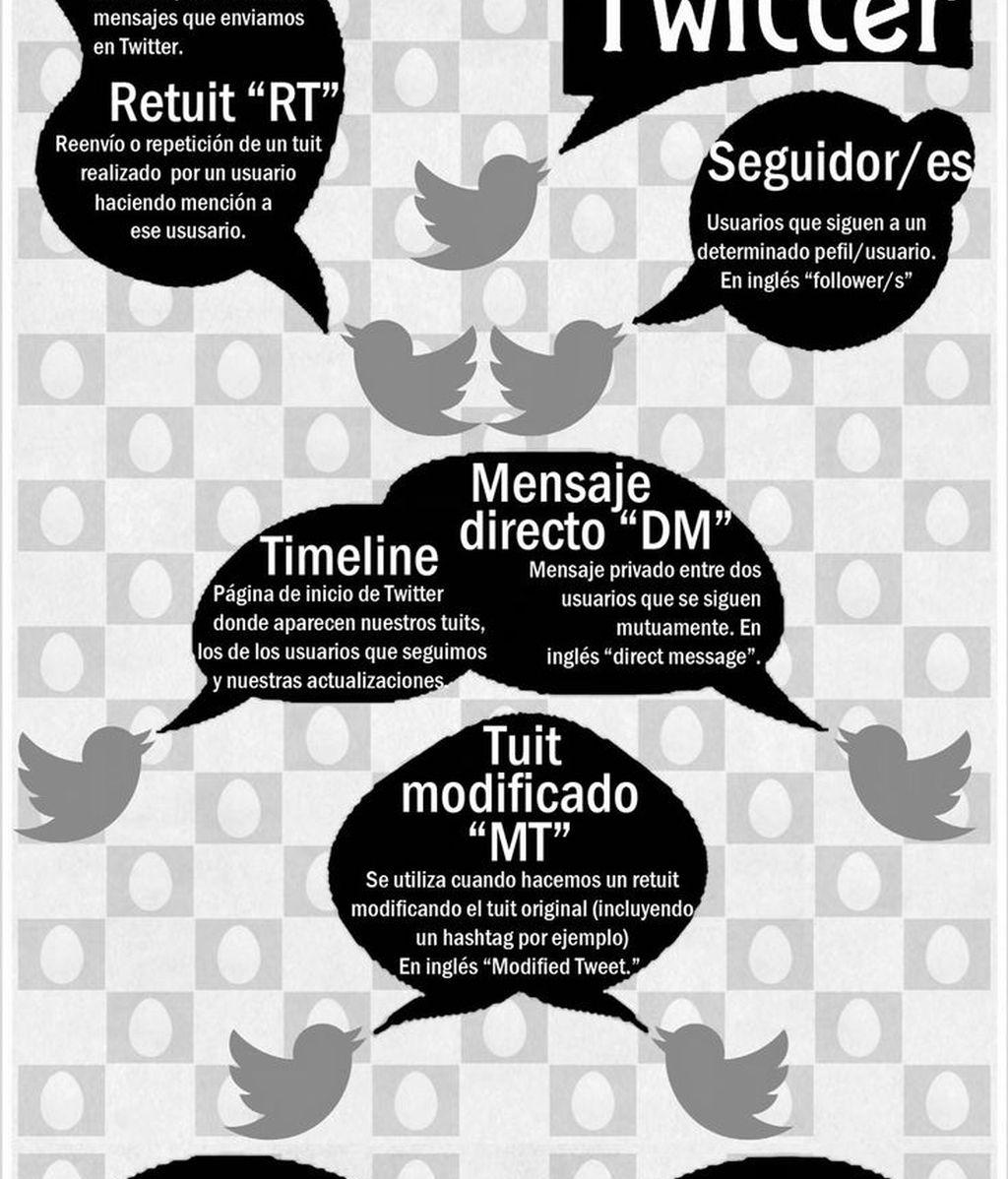 Glosario de términos de Twitter