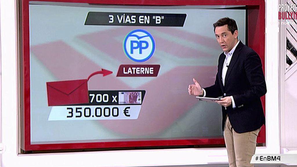 LM4 tiene aceso al sumario de Taula sobre la presunta financiación ilegal del PP valenciao