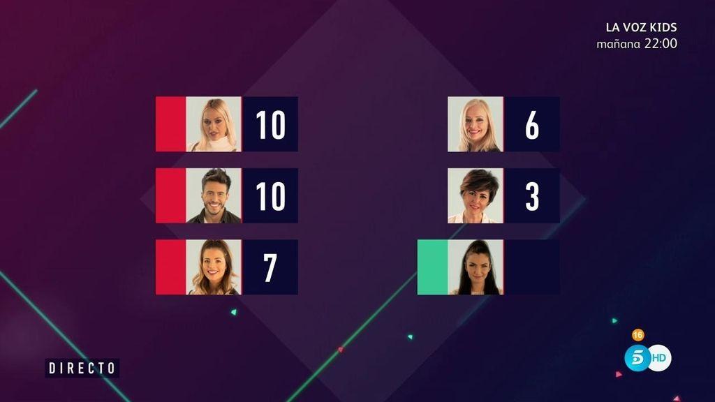 ¡Emma e Irma también son finalistas aunque ellas no lo saben!