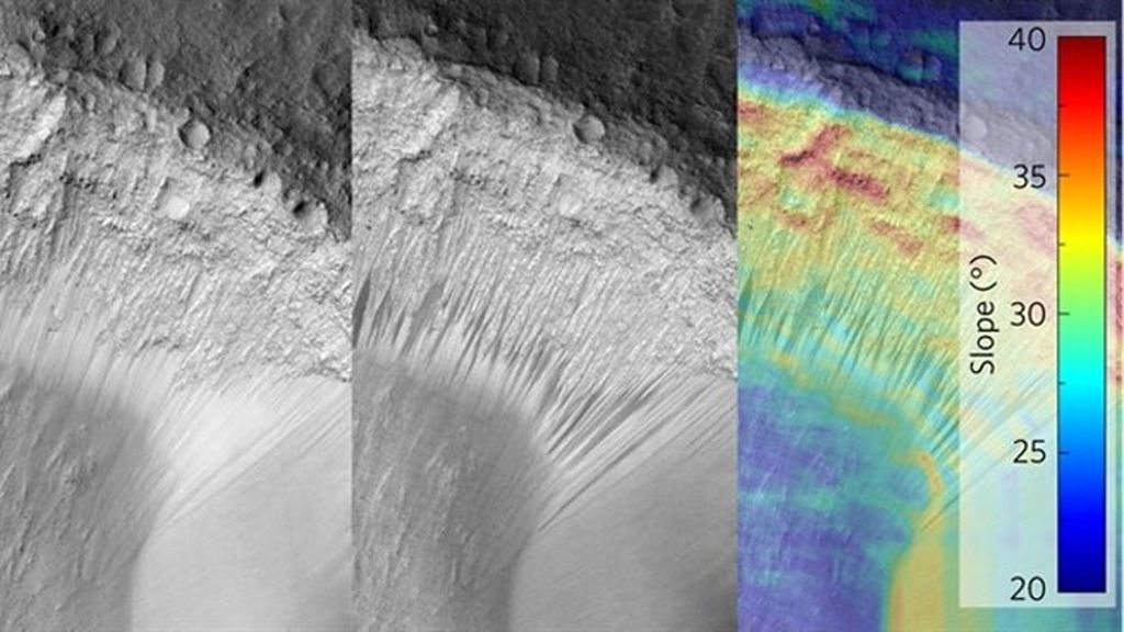 Una ilusión óptica hace ver salmuera en movimiento en Marte